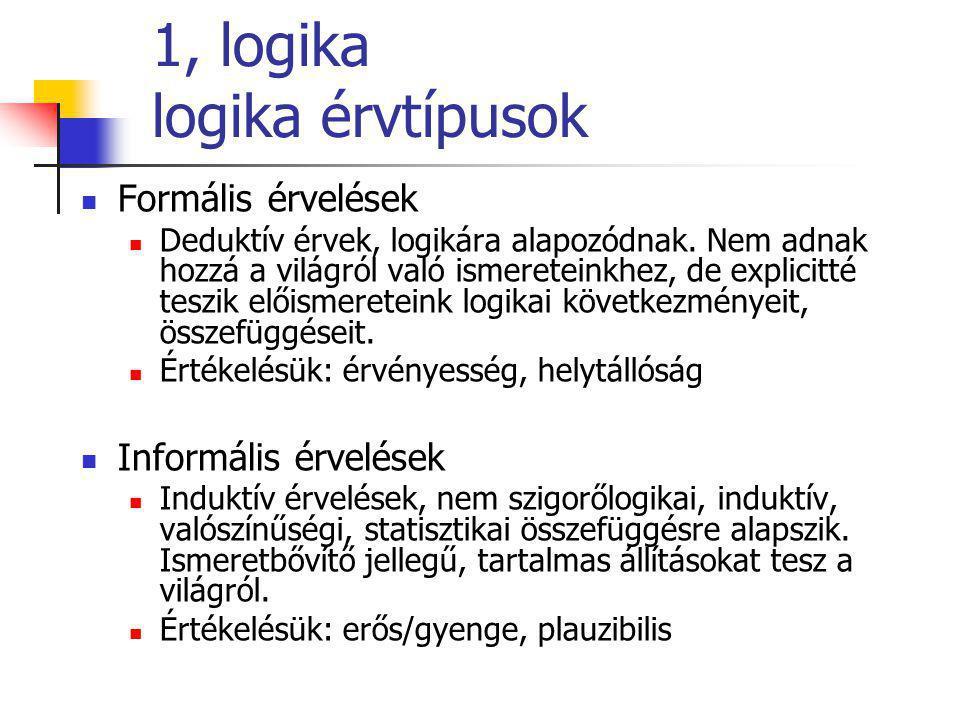 1, logika logika érvtípusok