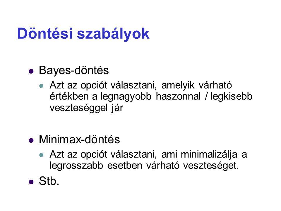 Döntési szabályok Bayes-döntés Minimax-döntés Stb.