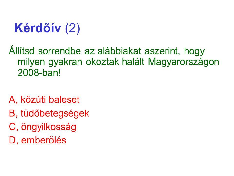 Kérdőív (2) Állítsd sorrendbe az alábbiakat aszerint, hogy milyen gyakran okoztak halált Magyarországon 2008-ban!
