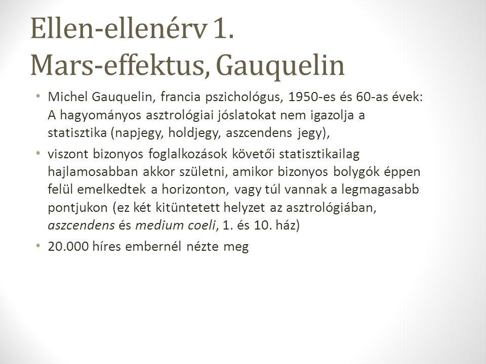 Ellen-ellenérv 1. Mars-effektus, Gauquelin