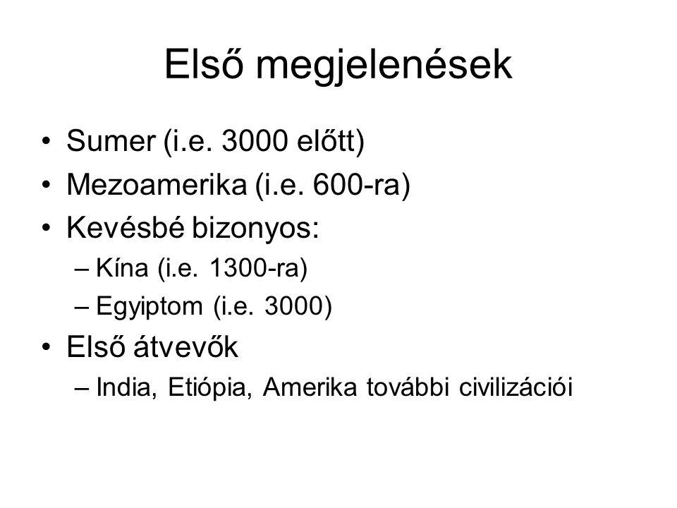 Első megjelenések Sumer (i.e. 3000 előtt) Mezoamerika (i.e. 600-ra)