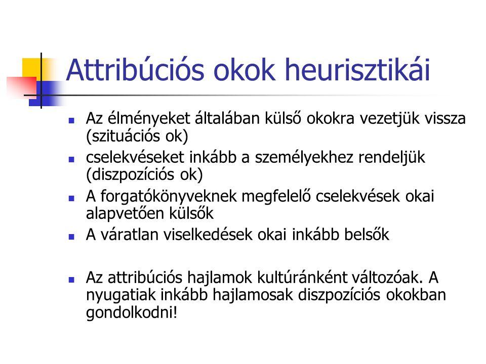 Attribúciós okok heurisztikái