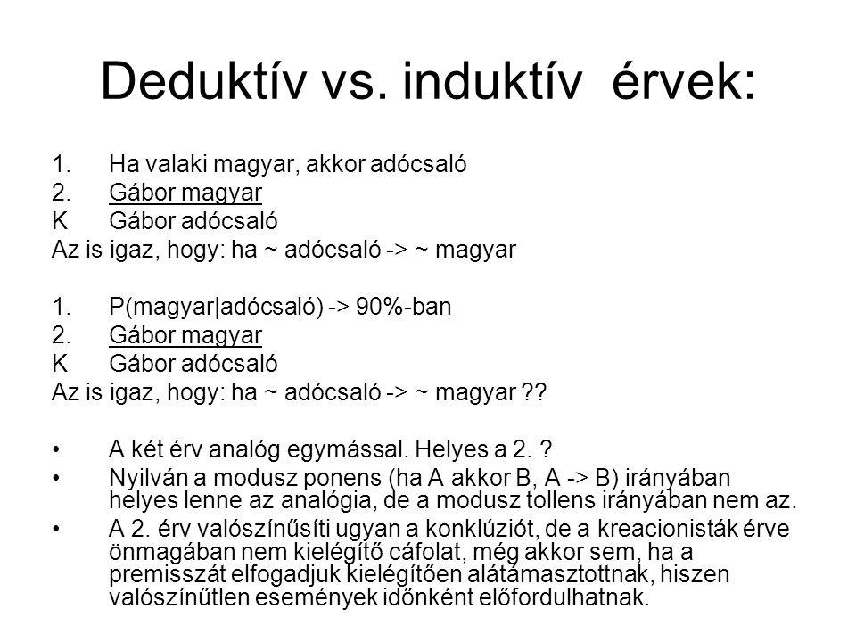 Deduktív vs. induktív érvek: