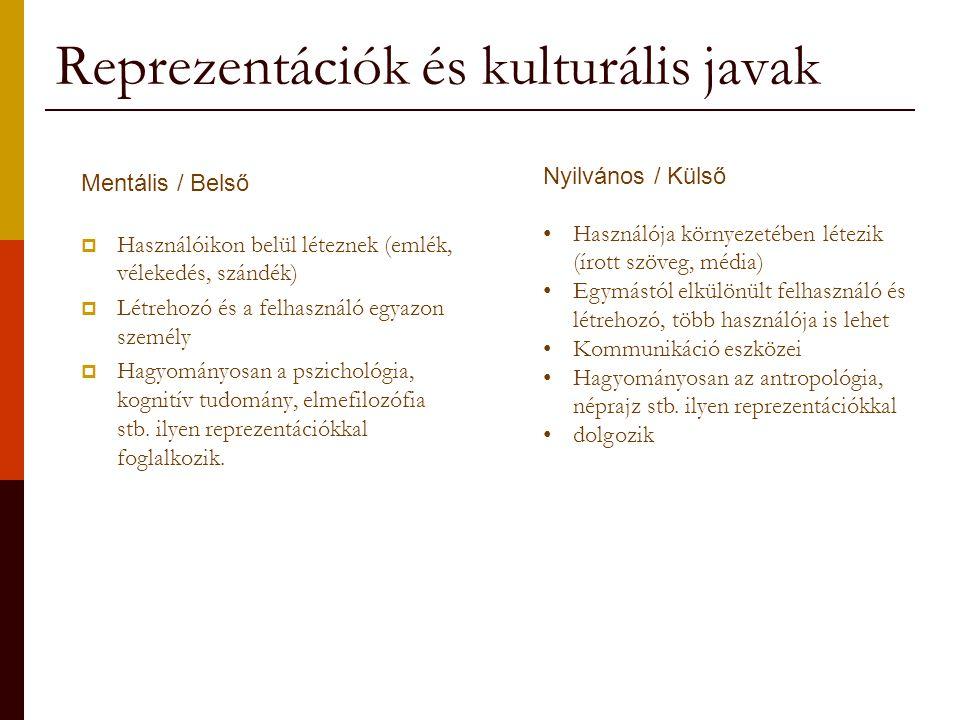 Reprezentációk és kulturális javak