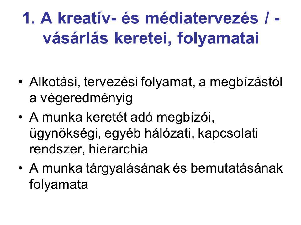 1. A kreatív- és médiatervezés / -vásárlás keretei, folyamatai