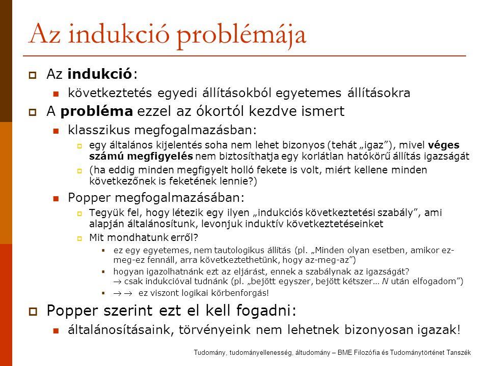 Az indukció problémája