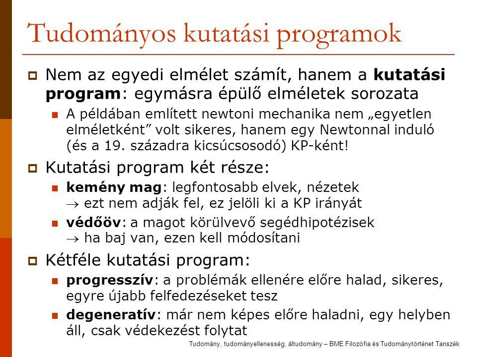 Tudományos kutatási programok