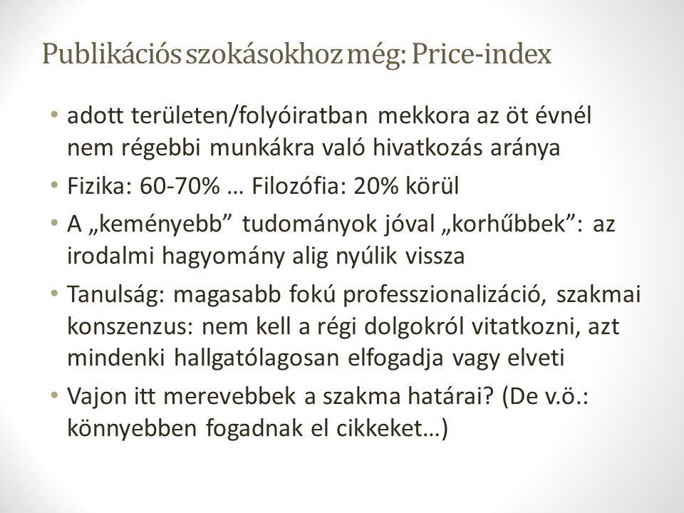 Publikációs szokásokhoz még: Price-index