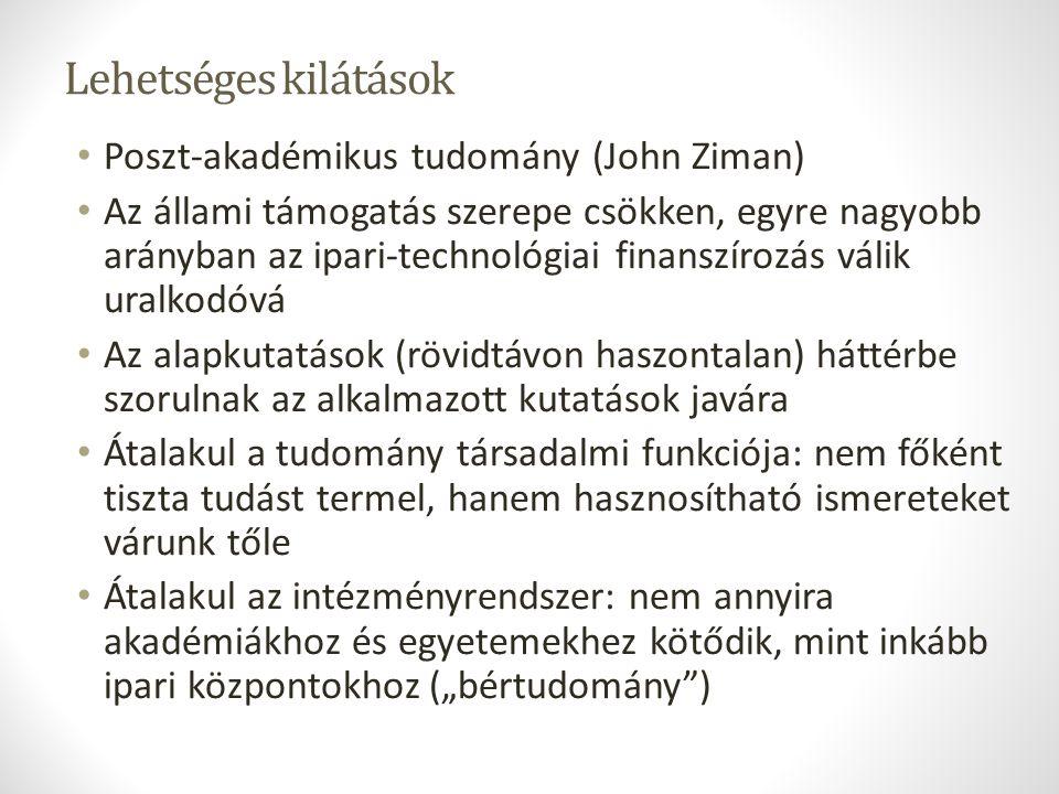 Lehetséges kilátások Poszt-akadémikus tudomány (John Ziman)