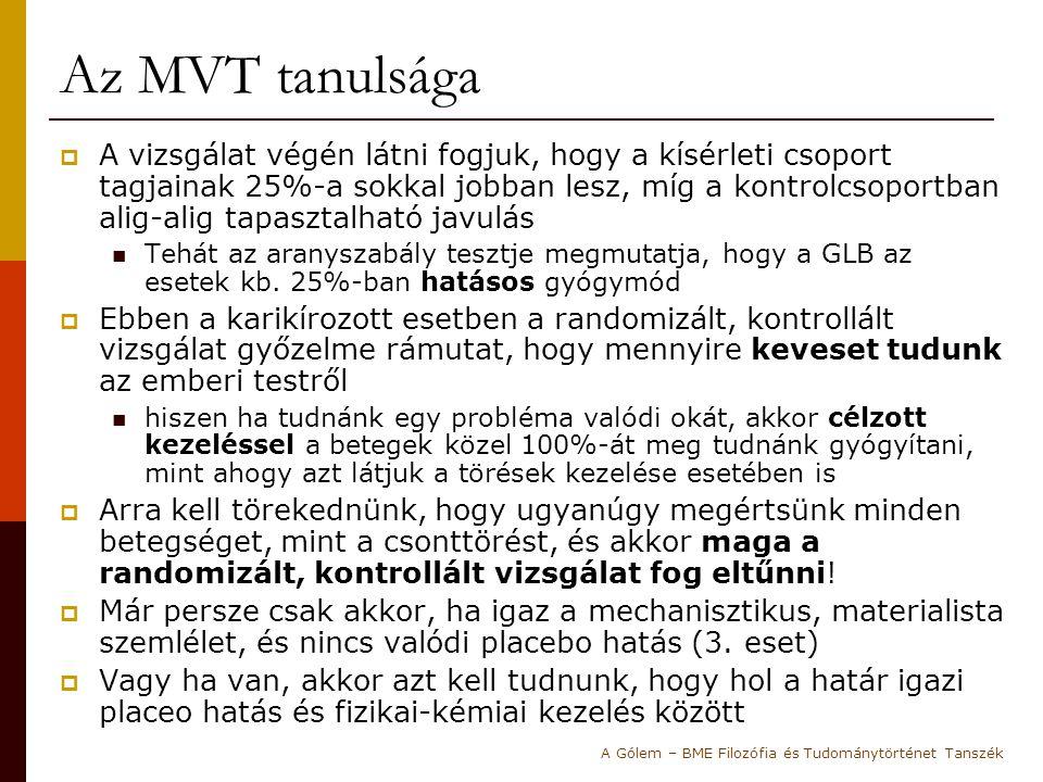 Az MVT tanulsága