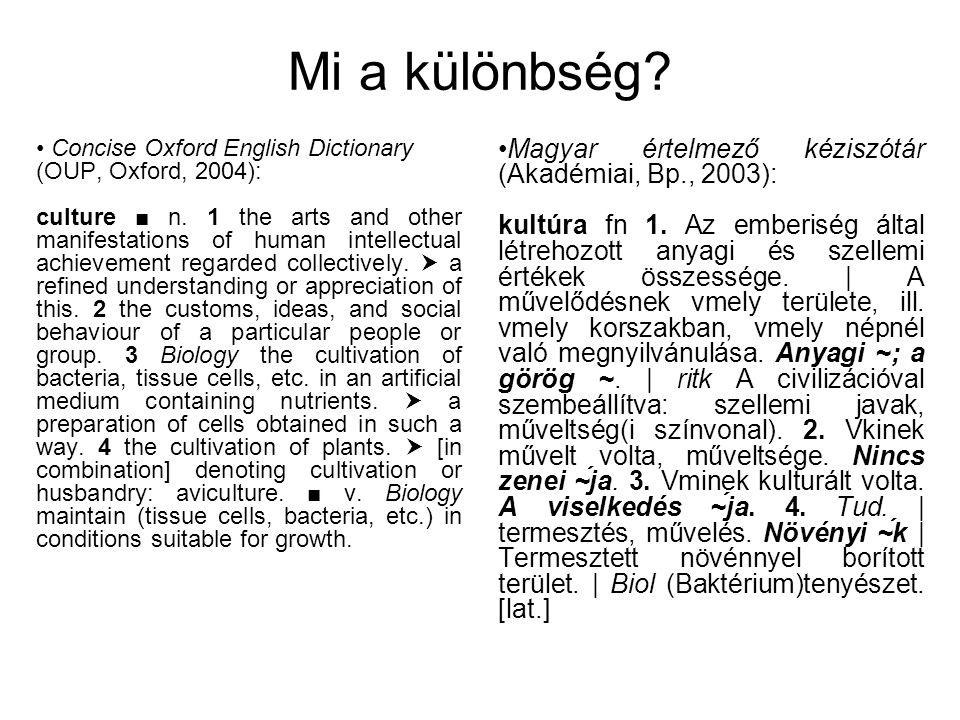 Mi a különbség Magyar értelmező kéziszótár (Akadémiai, Bp., 2003):