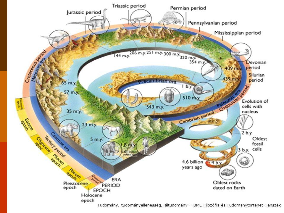 A földtörténeti korokat bemutató ábra