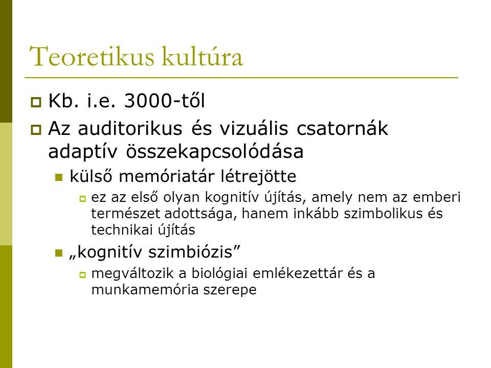 Teoretikus kultúra Kb. i.e. 3000-től