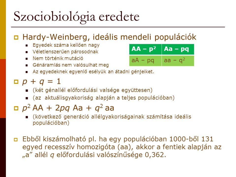 Szociobiológia eredete