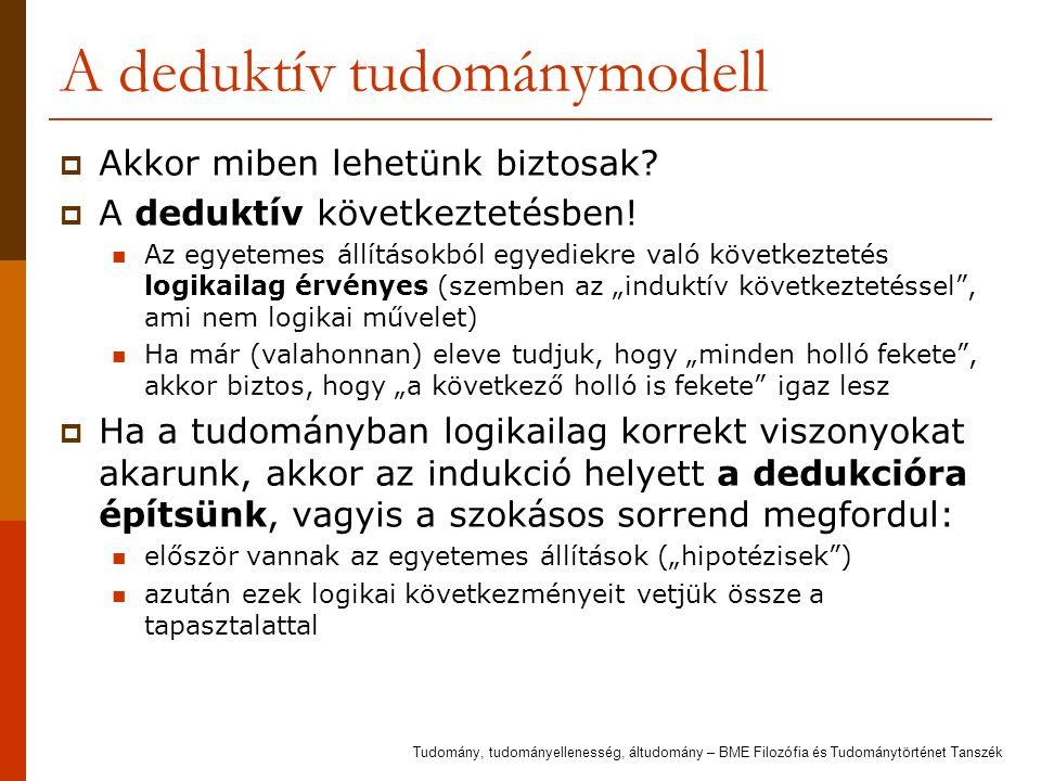 A deduktív tudománymodell
