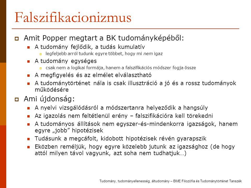 Falszifikacionizmus Amit Popper megtart a BK tudományképéből: