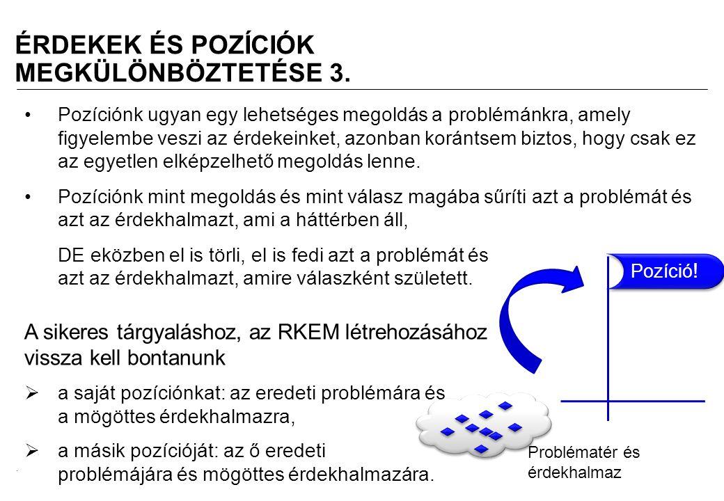 ÉRDEKEK ÉS POZÍCIÓK MEGKÜLÖNBÖZTETÉSE 3.