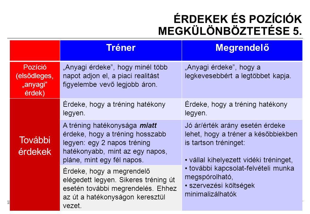 ÉRDEKEK ÉS POZÍCIÓK MEGKÜLÖNBÖZTETÉSE 5.