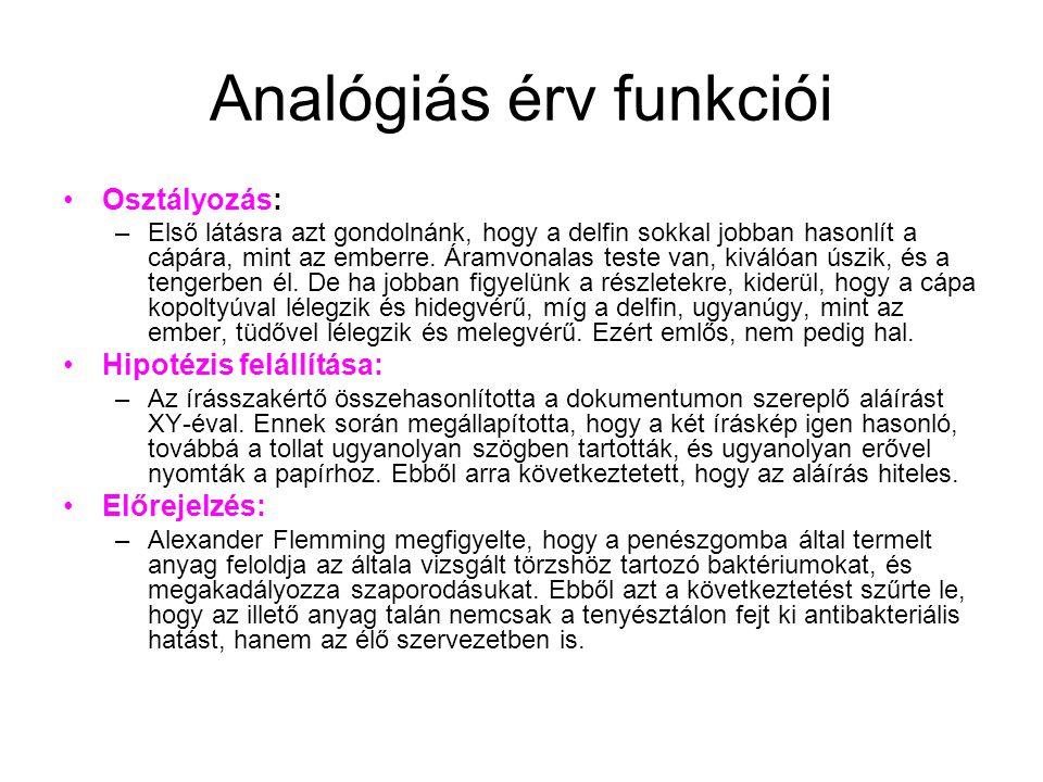 Analógiás érv funkciói