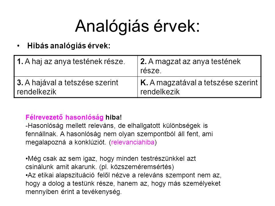 Analógiás érvek: Hibás analógiás érvek: