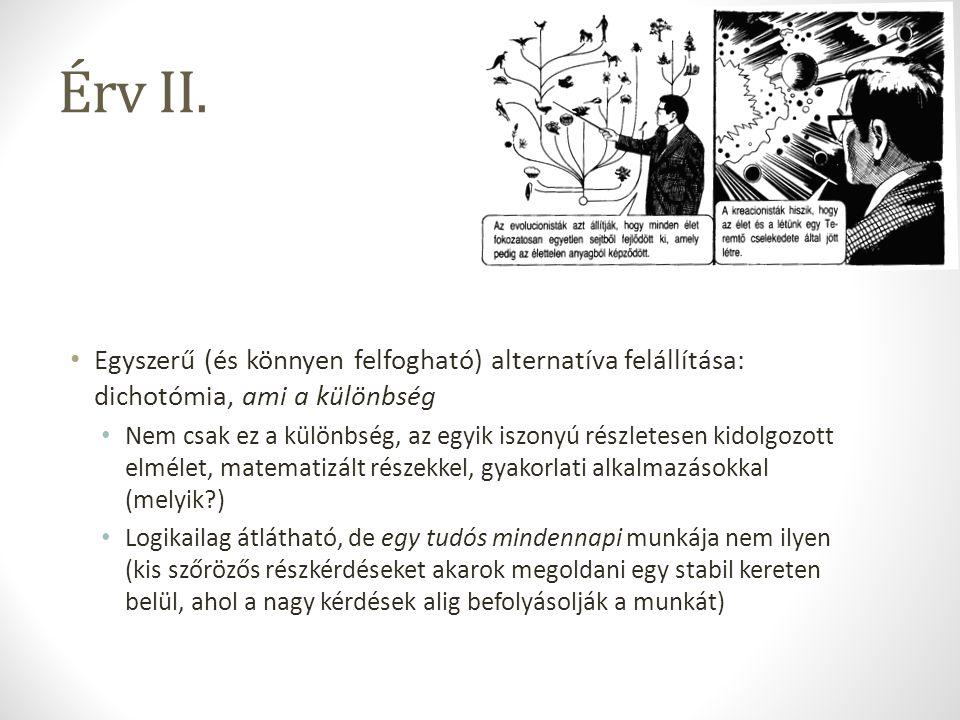 Érv II. Egyszerű (és könnyen felfogható) alternatíva felállítása: dichotómia, ami a különbség.
