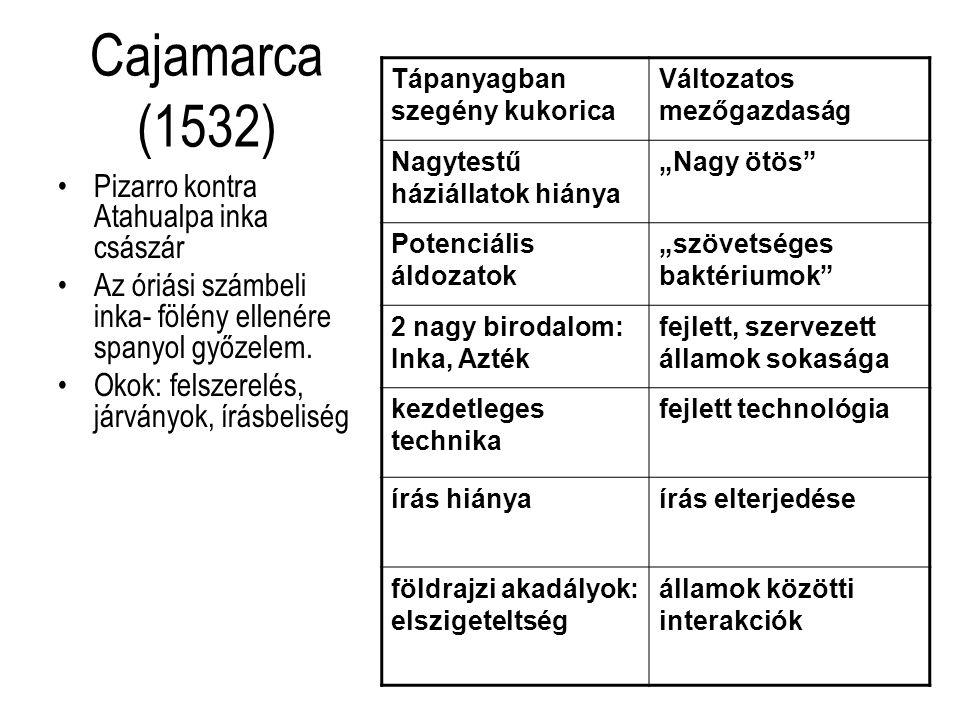 Cajamarca (1532) Pizarro kontra Atahualpa inka császár