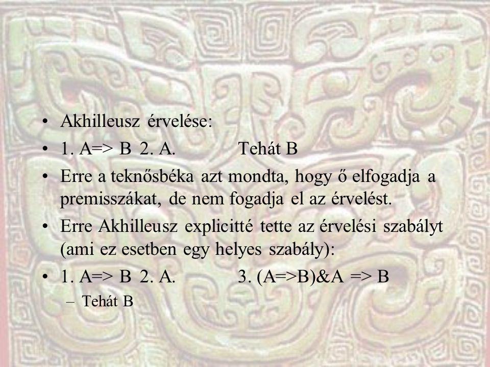 1. A=> B 2. A. 3. (A=>B)&A => B
