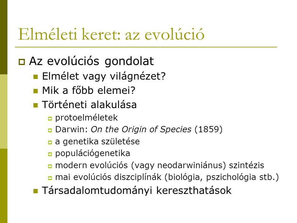 Elméleti keret: az evolúció