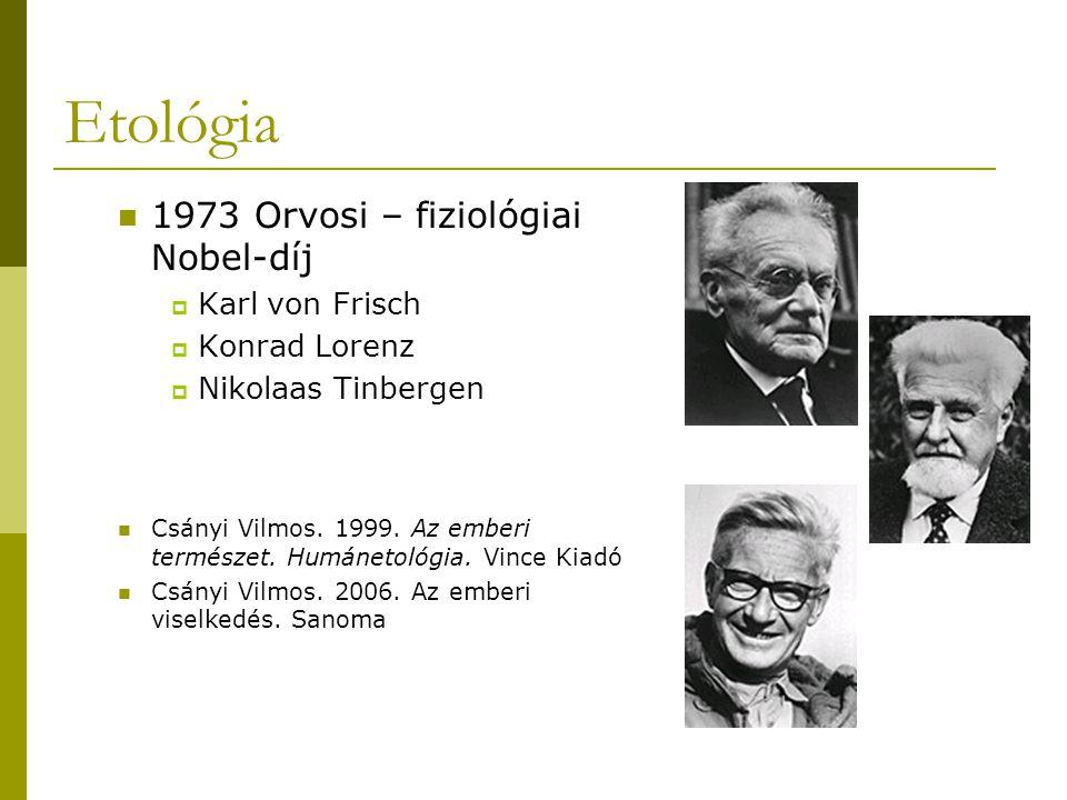 Etológia 1973 Orvosi – fiziológiai Nobel-díj Karl von Frisch