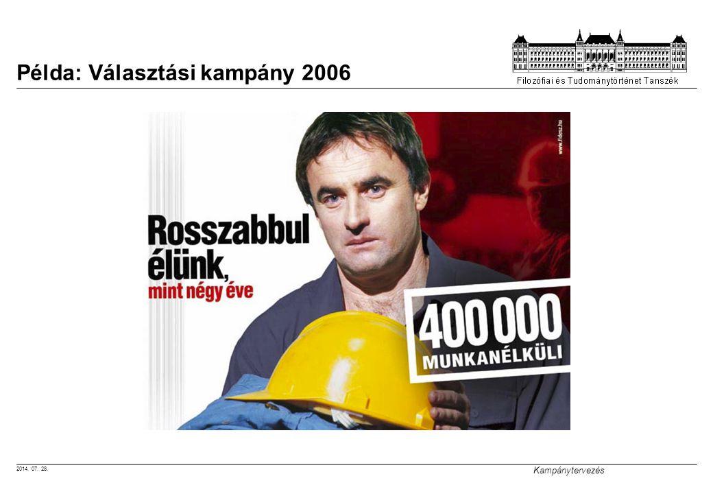 Példa: Választási kampány 2006