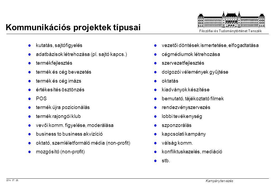 Kommunikációs projektek típusai