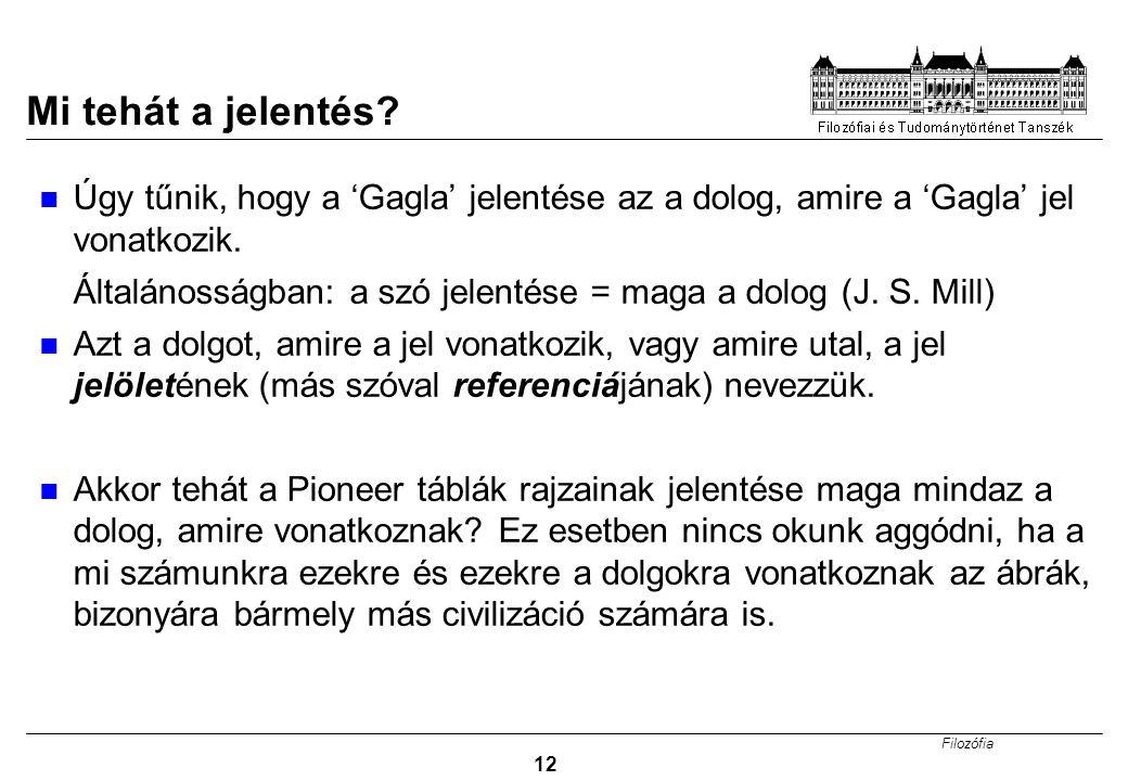 Mi tehát a jelentés Úgy tűnik, hogy a 'Gagla' jelentése az a dolog, amire a 'Gagla' jel vonatkozik.