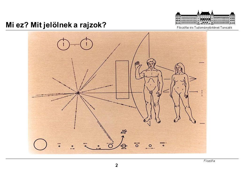 Mi ez Mit jelölnek a rajzok