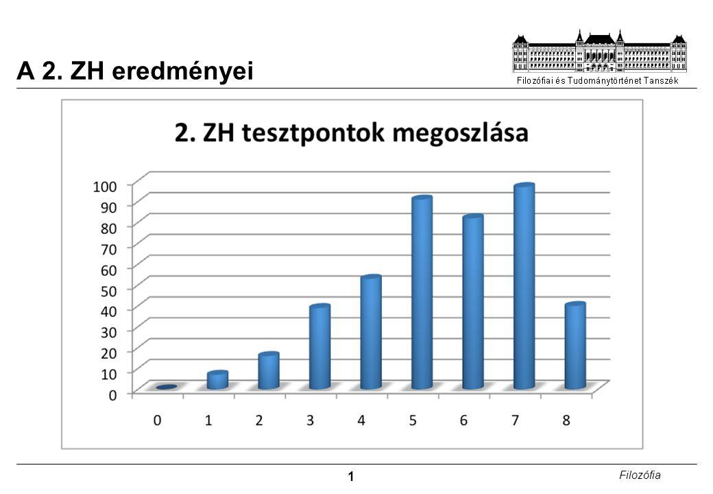 A 2. ZH eredményei