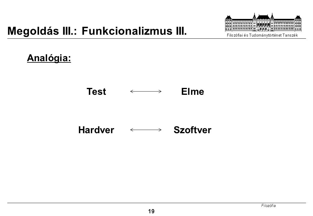 Megoldás III.: Funkcionalizmus III.