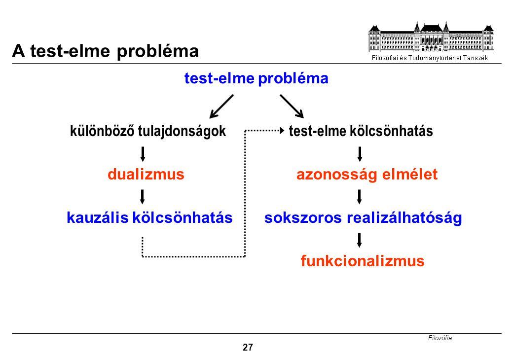 A test-elme probléma test-elme probléma különböző tulajdonságok