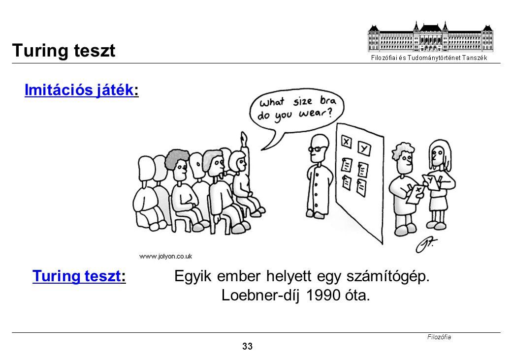 Turing teszt Imitációs játék:
