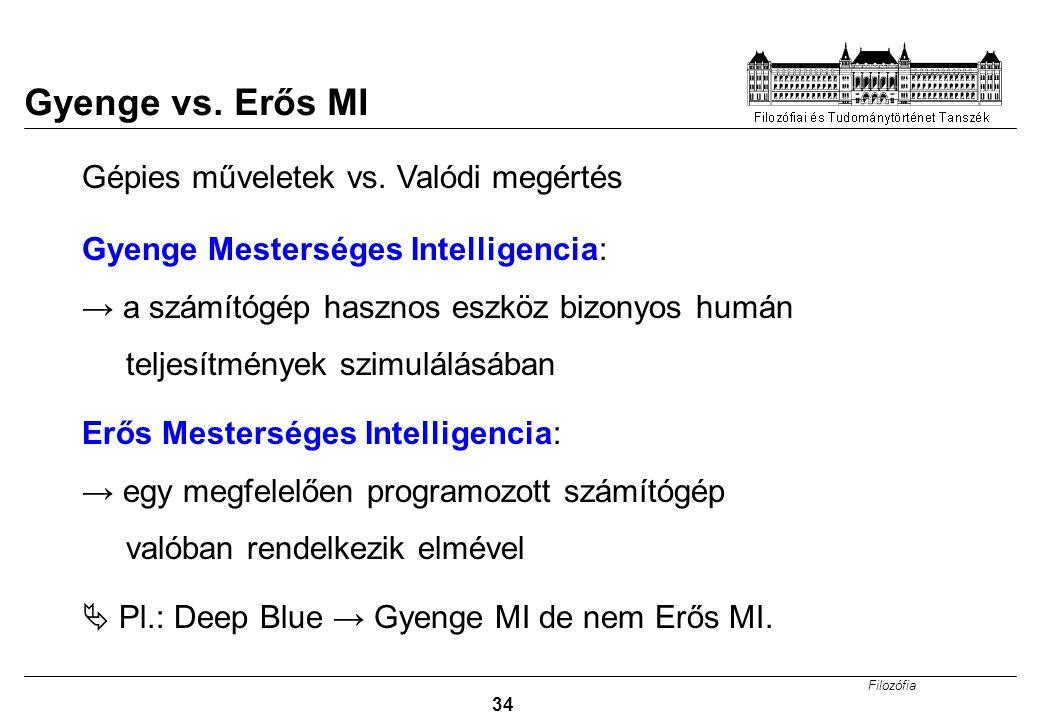 Gyenge vs. Erős MI Gépies műveletek vs. Valódi megértés