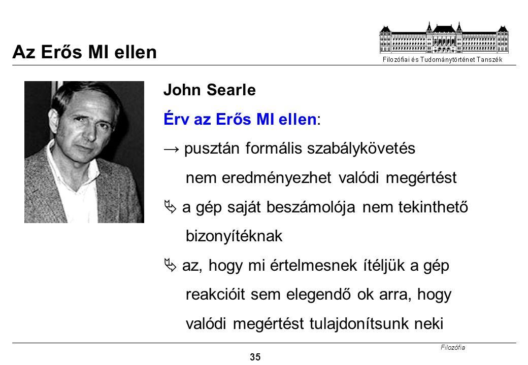 GONDOLKODÓ GÉPEK Az Erős MI ellen John Searle Érv az Erős MI ellen: