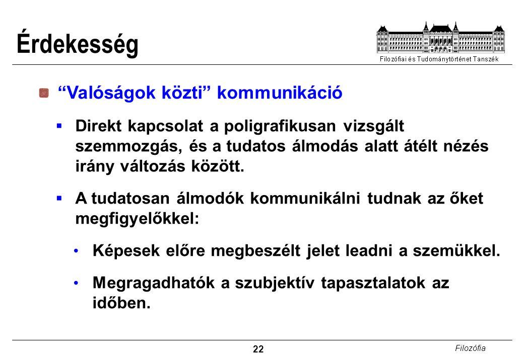 Érdekesség Valóságok közti kommunikáció