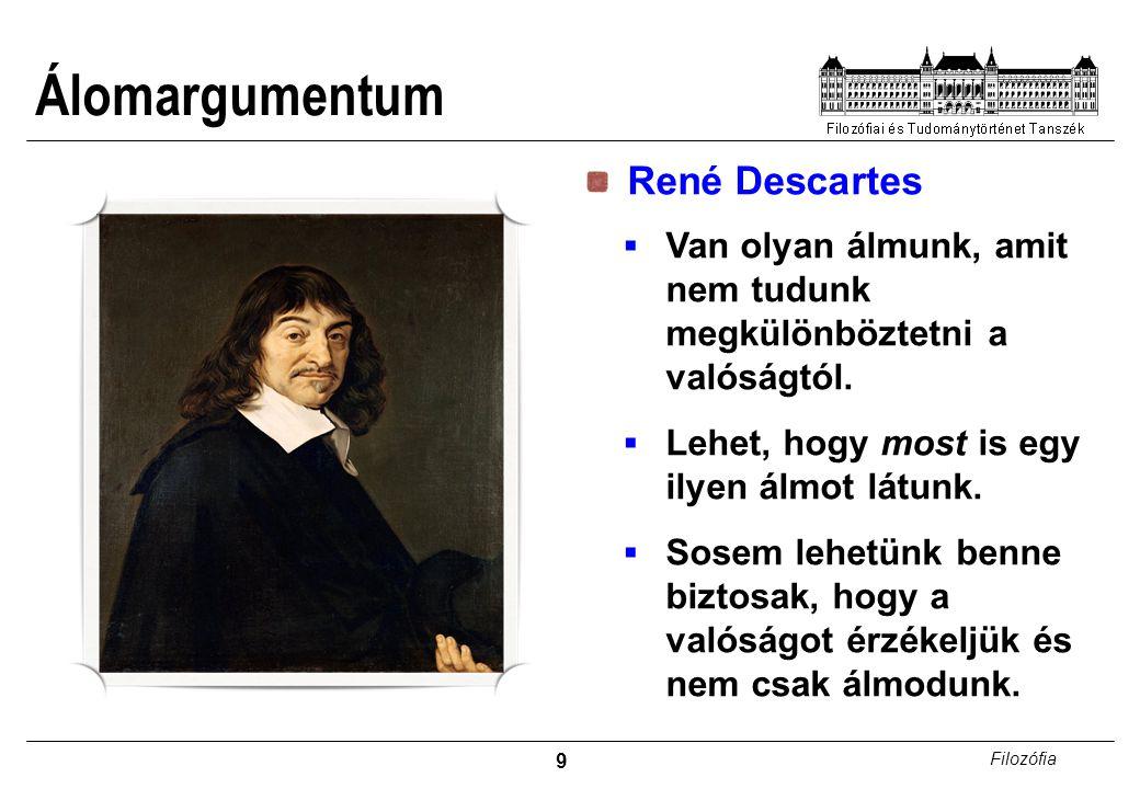 Álomargumentum René Descartes