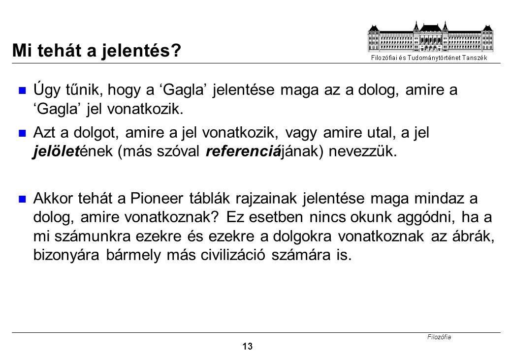 Mi tehát a jelentés Úgy tűnik, hogy a 'Gagla' jelentése maga az a dolog, amire a 'Gagla' jel vonatkozik.