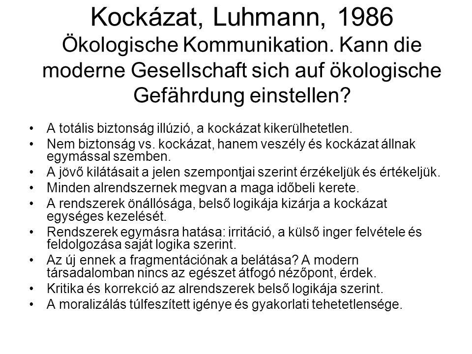 Kockázat, Luhmann, 1986 Ökologische Kommunikation