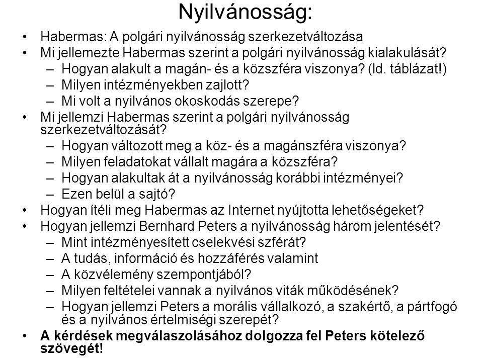 Nyilvánosság: Habermas: A polgári nyilvánosság szerkezetváltozása