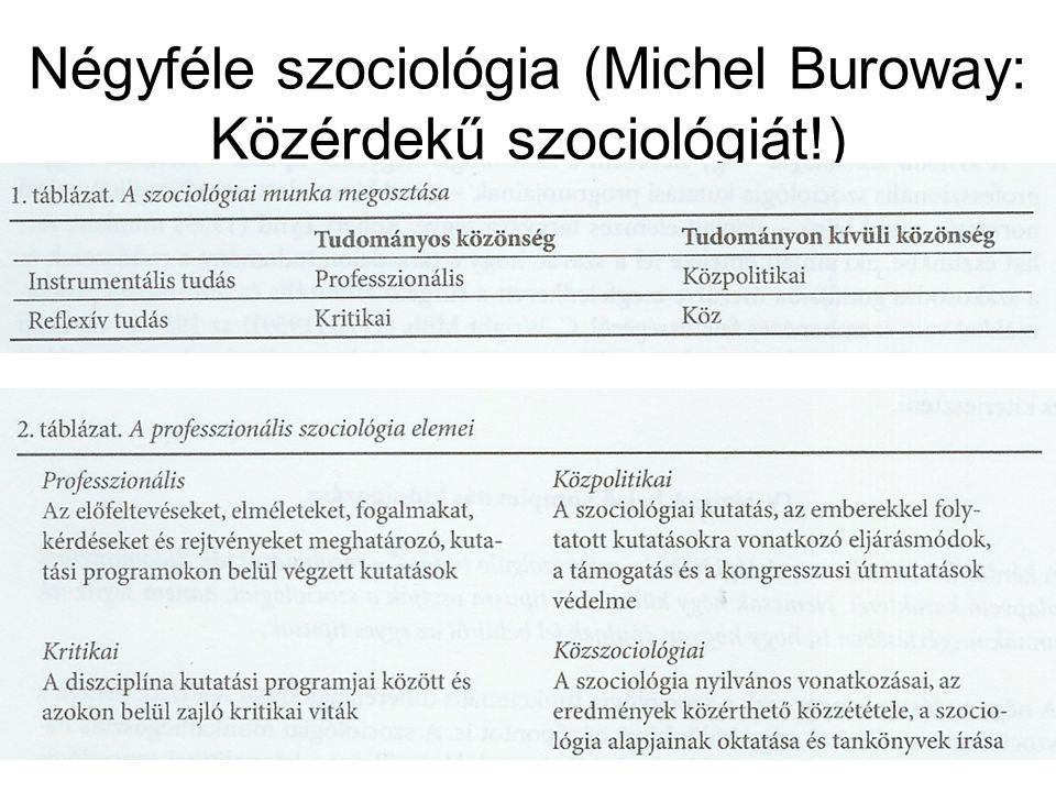 Négyféle szociológia (Michel Buroway: Közérdekű szociológiát!)