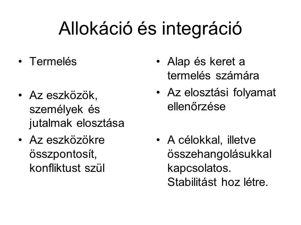 Allokáció és integráció