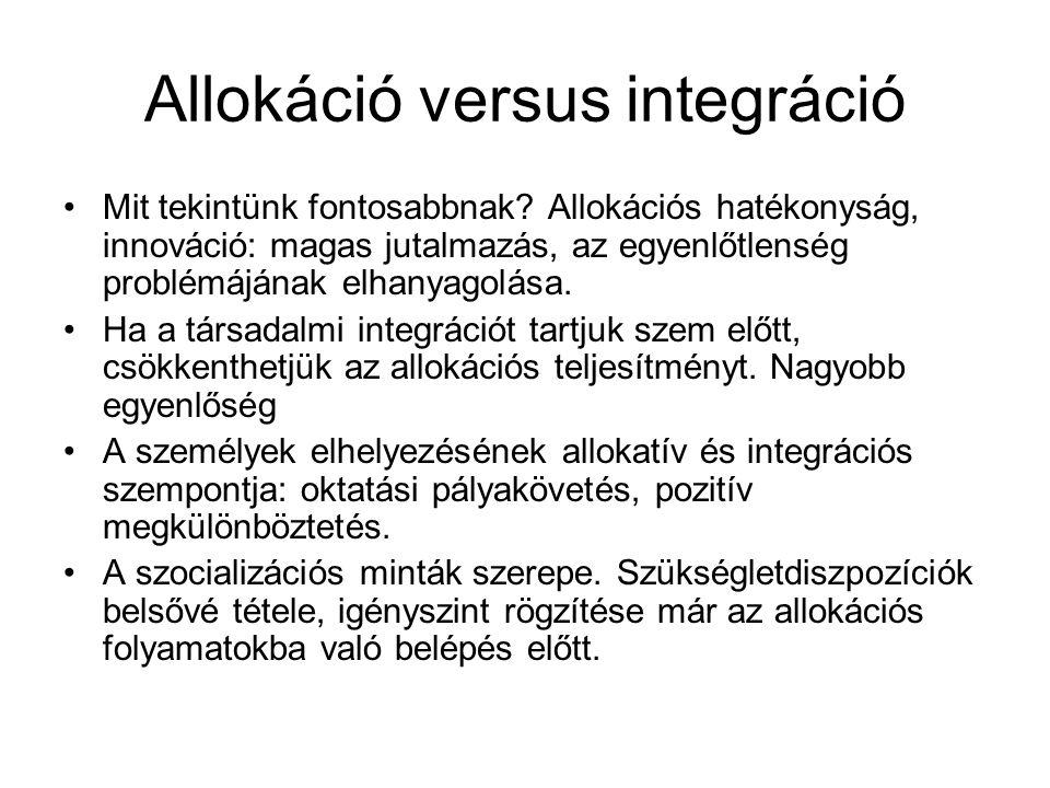 Allokáció versus integráció