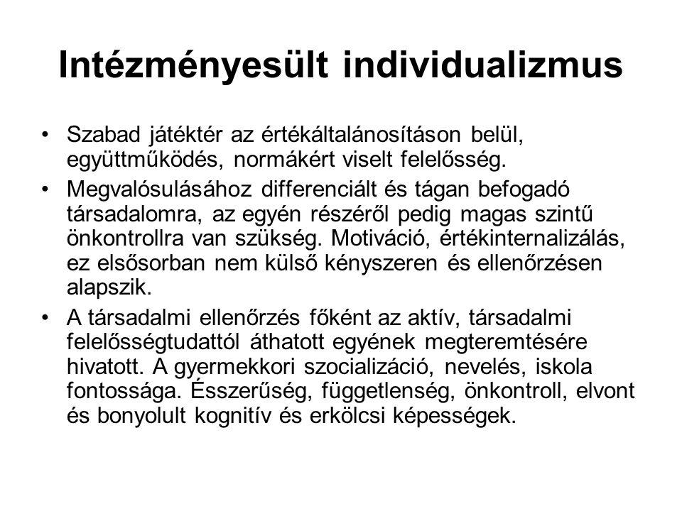 Intézményesült individualizmus