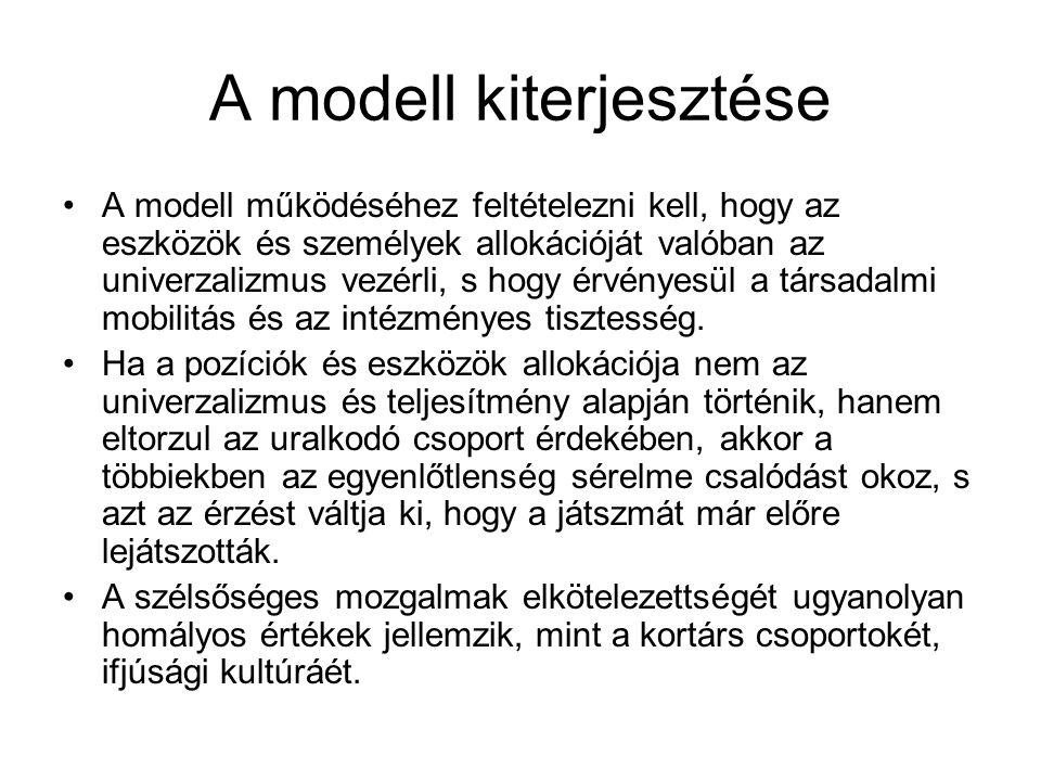 A modell kiterjesztése