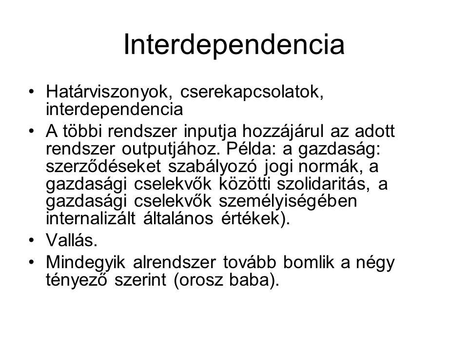 Interdependencia Határviszonyok, cserekapcsolatok, interdependencia